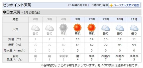 5月13日天気